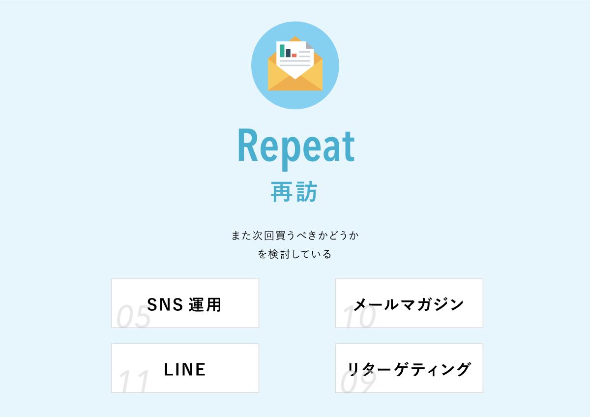 【ウェブマーケティングの全手法】repeat(再訪)